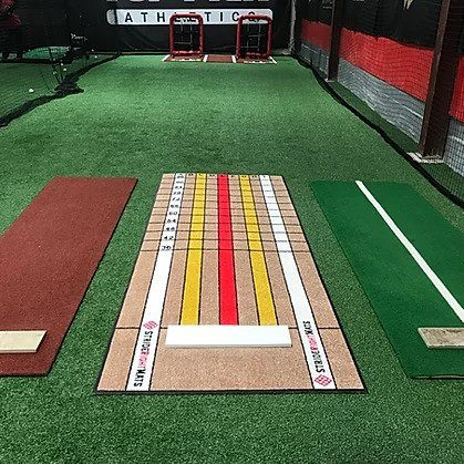 Elite Pitcher Comparison to Turf Mats