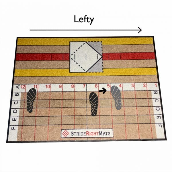 Training Insert Baseball/Softball Hitting & Batting Mat | Dual Purpose Instructional Stance & Stride Training Batting Mat | Full Single Batters Box Flippable for Lefties & Righties | Stride Right Mats